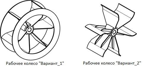 Вентиляторы пылевые ВЦП 7-40 с
