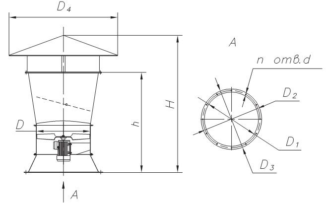 Вентилятор крышный ВКРО